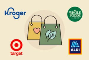 chain stores sustainability ranking